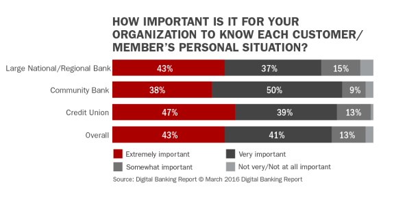 digital banking report - Knexus Blog