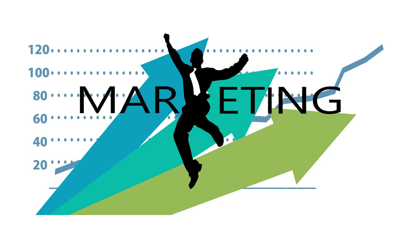 Marketing - Budgets Vs ROI Vs Resources